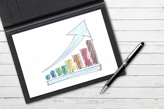 graf rostoucího úspěchu